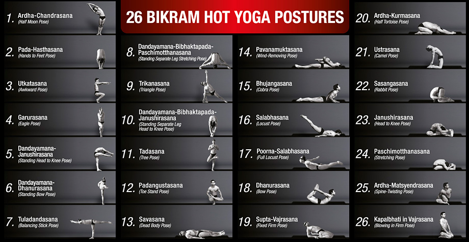 graphic regarding Bikram Yoga Poses Chart Printable known as bikram-yoga-poses-chart Â« Healthy. Pounds. Fut.